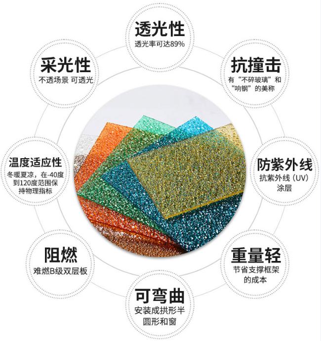 pc颗粒板-采光性、抗撞击性、阻燃性、防紫外线.